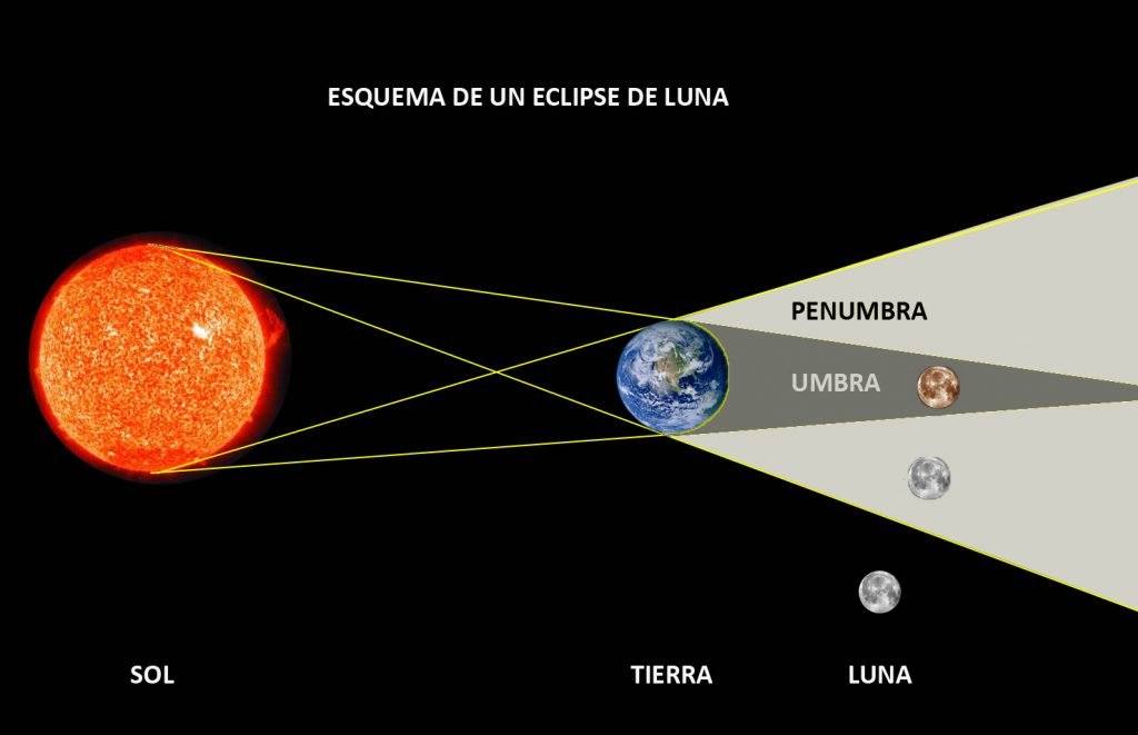 Eclipse05 (1)