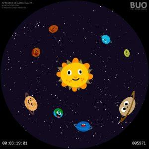 El Sol y los planetas @ 12:00 h